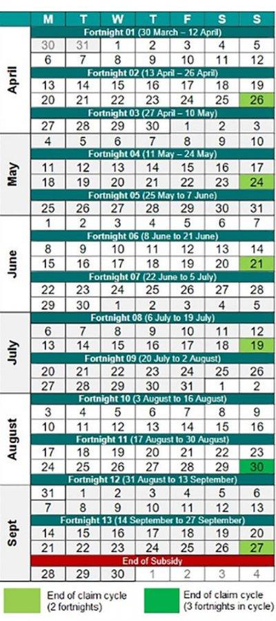 JobKeeper Calendar